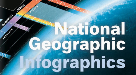National Geographics Infographics