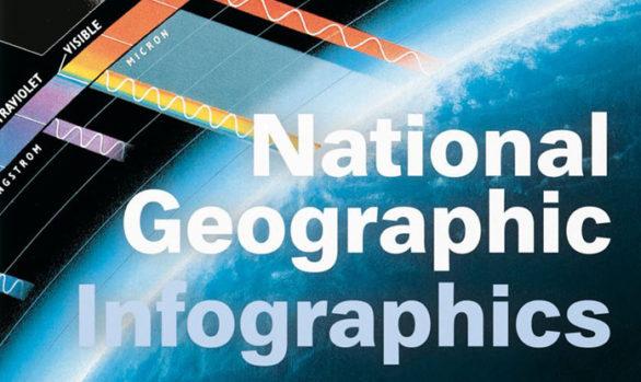 National Geographics Infographics